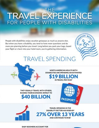 travel industry infographic thumbnail