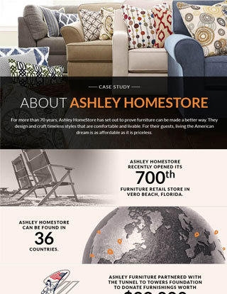 Ashley Homestore Case Study PDF Thumbnail